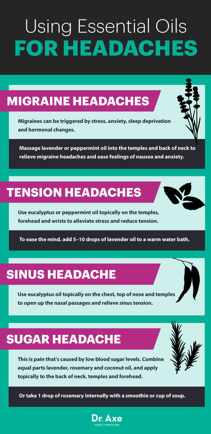 Essential oils guide for beginners - find the best essential oil blends recipes, essential oil hacks and remedies for headaches, anxiety, body pain and other health issues. Find out here which are the best essential oils for cold, for skin, for sleep.